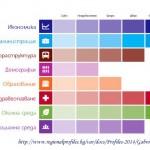 Област Габрово през погледа на Института за пазарна икономика