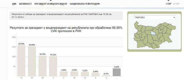 %d0%b1%d0%b5%d0%b7-%d0%b8%d0%bc%d0%b5